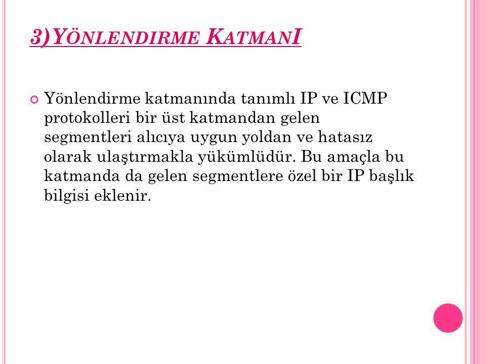 3)Yönlendirme KatmanI