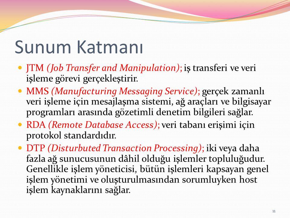 Sunum Katmanı JTM (Job Transfer and Manipulation); iş transferi ve veri işleme görevi gerçekleştirir.