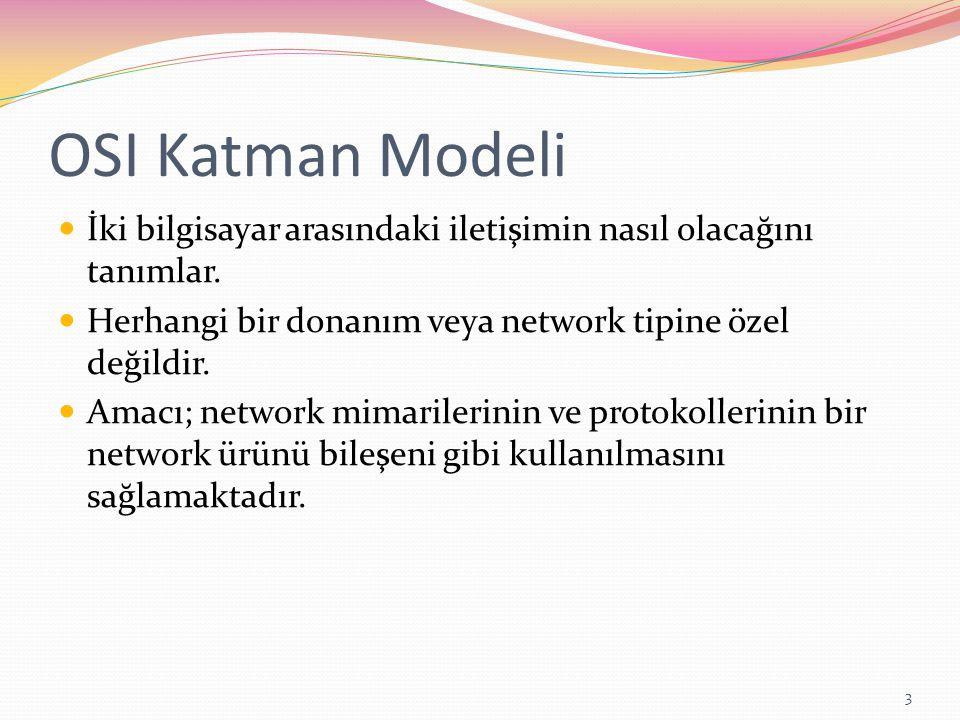OSI Katman Modeli İki bilgisayar arasındaki iletişimin nasıl olacağını tanımlar. Herhangi bir donanım veya network tipine özel değildir.