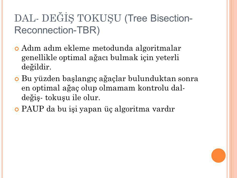 DAL- DEĞİŞ TOKUŞU (Tree Bisection-Reconnection-TBR)