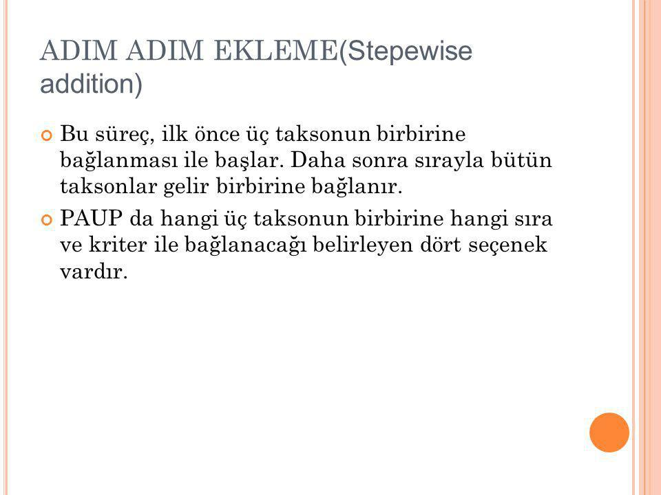 ADIM ADIM EKLEME(Stepewise addition)