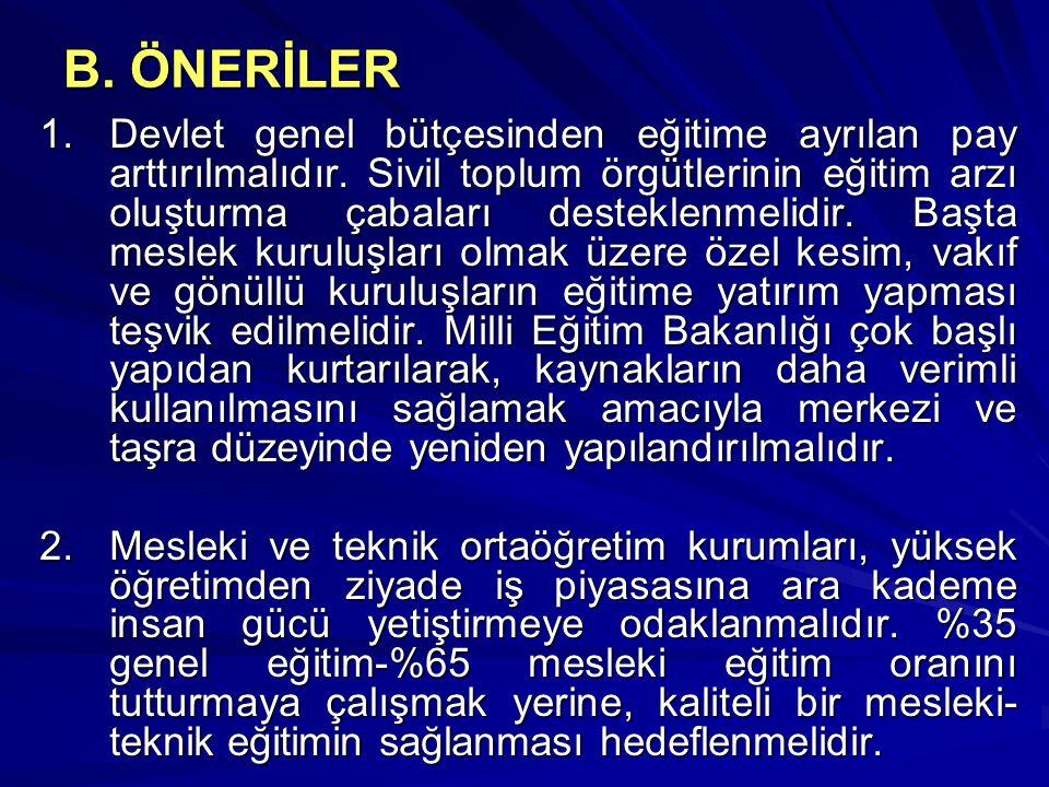 B. ÖNERİLER
