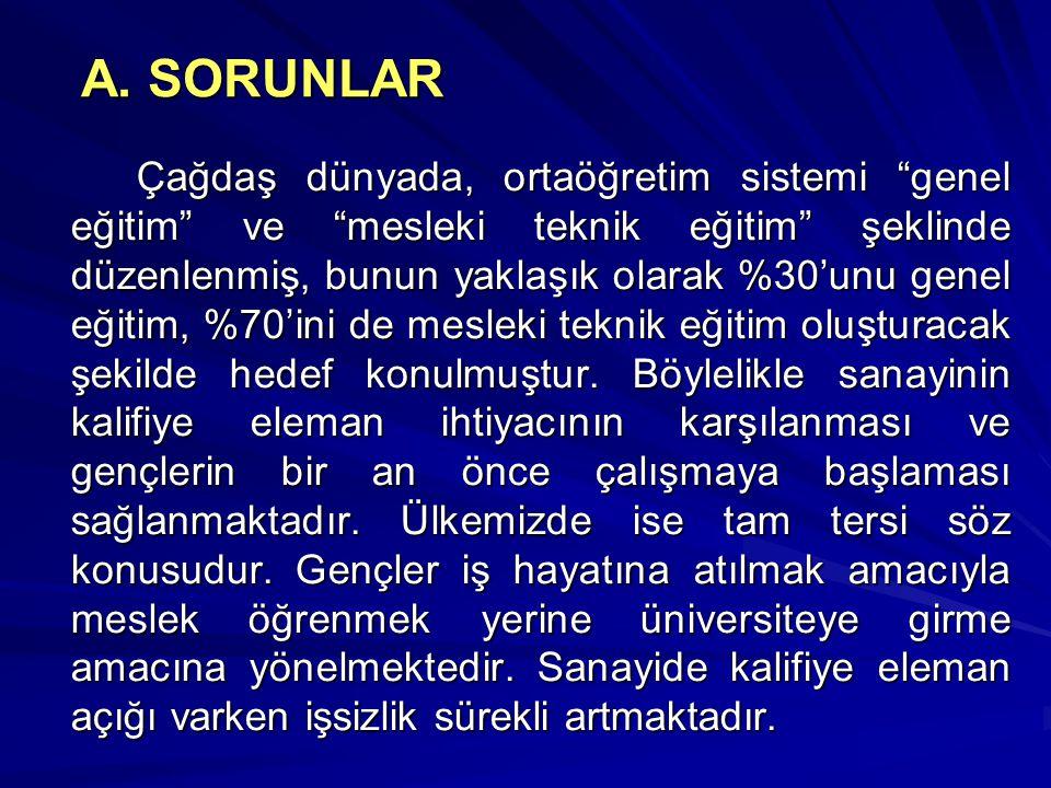 A. SORUNLAR