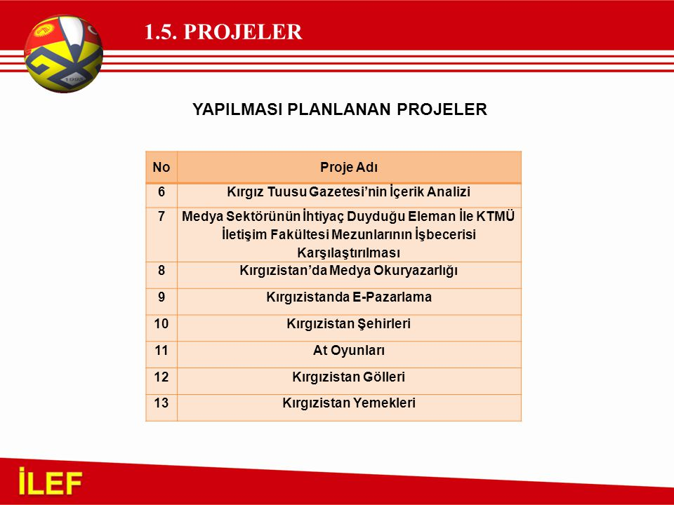 İLEF 1.5. PROJELER YAPILMASI PLANLANAN PROJELER No Proje Adı 6