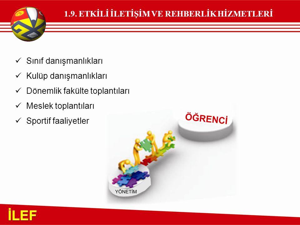 İLEF 1.9. ETKİLİ İLETİŞİM VE REHBERLİK HİZMETLERİ