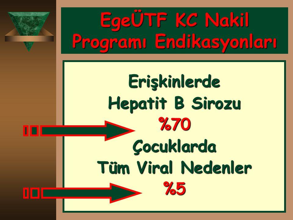 EgeÜTF KC Nakil Programı Endikasyonları