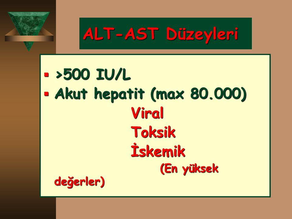 ALT-AST Düzeyleri >500 IU/L Akut hepatit (max 80.000) Viral Toksik
