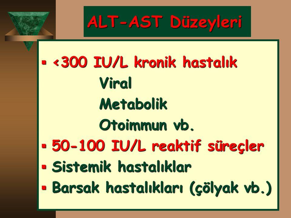 ALT-AST Düzeyleri <300 IU/L kronik hastalık Viral Metabolik