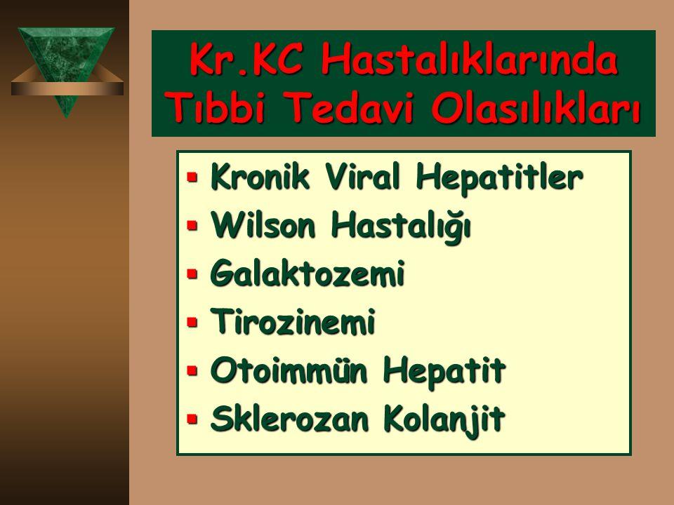 Kr.KC Hastalıklarında Tıbbi Tedavi Olasılıkları