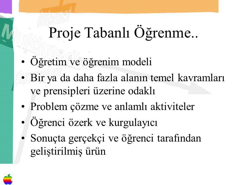 Proje Tabanlı Öğrenme.. Öğretim ve öğrenim modeli