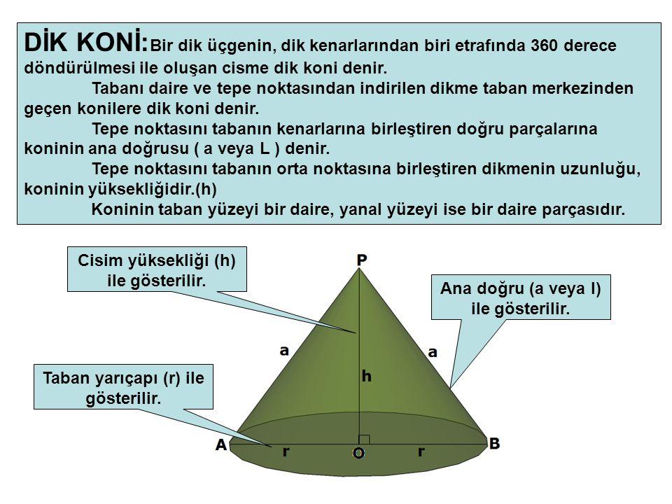 DİK KONİ:Bir dik üçgenin, dik kenarlarından biri etrafında 360 derece döndürülmesi ile oluşan cisme dik koni denir.