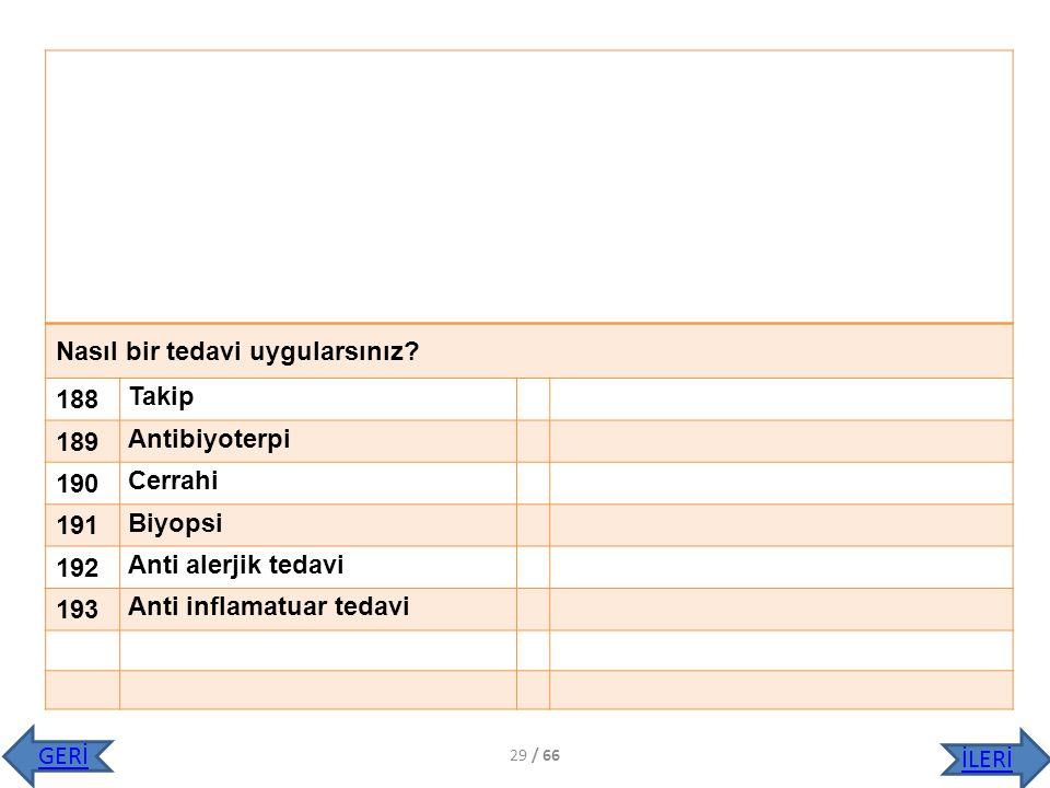 Nasıl bir tedavi uygularsınız 188 Takip 189 Antibiyoterpi 190 Cerrahi