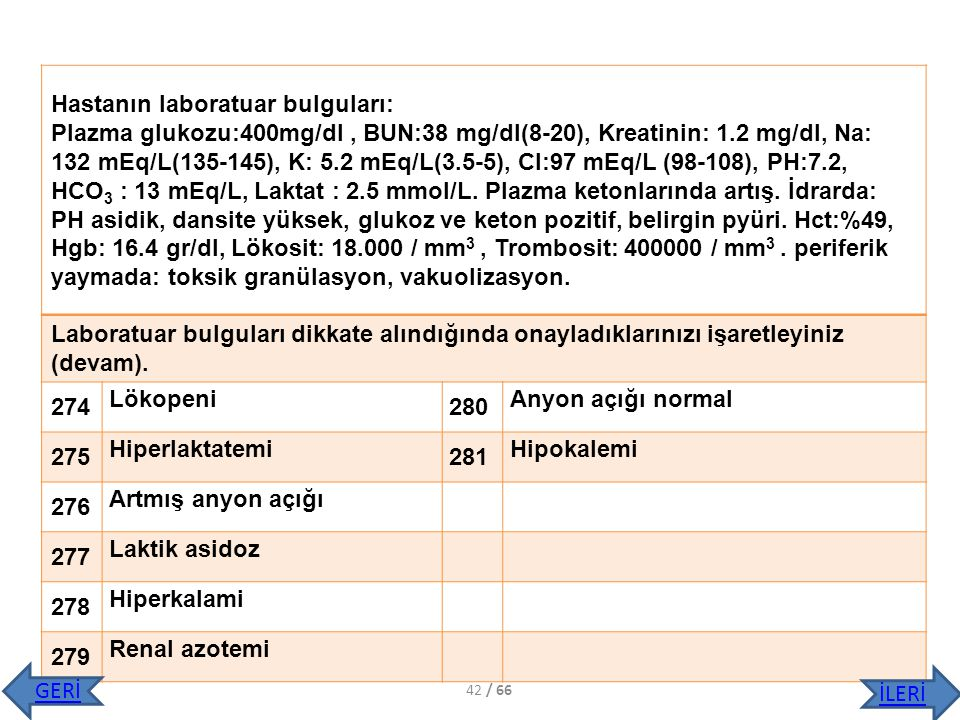 Hastanın laboratuar bulguları: