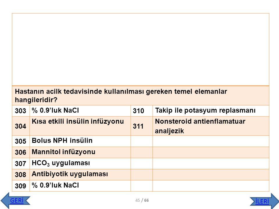 Takip ile potasyum replasmanı 304 Kısa etkili insülin infüzyonu 311