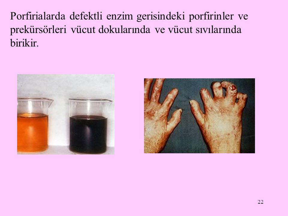 Porfirialarda defektli enzim gerisindeki porfirinler ve prekürsörleri vücut dokularında ve vücut sıvılarında birikir.