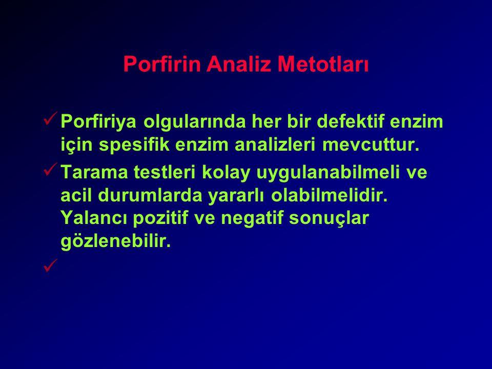 Porfirin Analiz Metotları