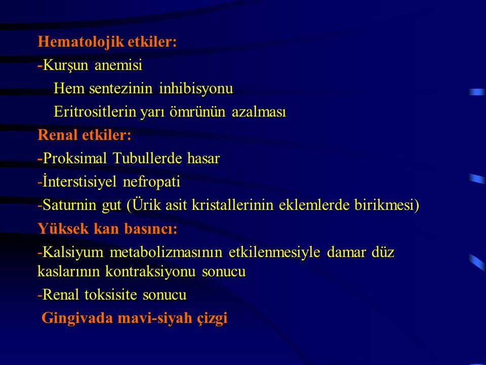 Hematolojik etkiler: -Kurşun anemisi. Hem sentezinin inhibisyonu. Eritrositlerin yarı ömrünün azalması.