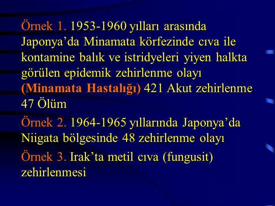 Örnek 1. 1953-1960 yılları arasında Japonya'da Minamata körfezinde cıva ile kontamine balık ve istridyeleri yiyen halkta görülen epidemik zehirlenme olayı (Minamata Hastalığı) 421 Akut zehirlenme 47 Ölüm