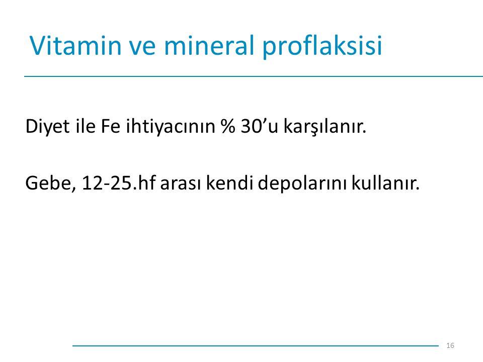Vitamin ve mineral proflaksisi