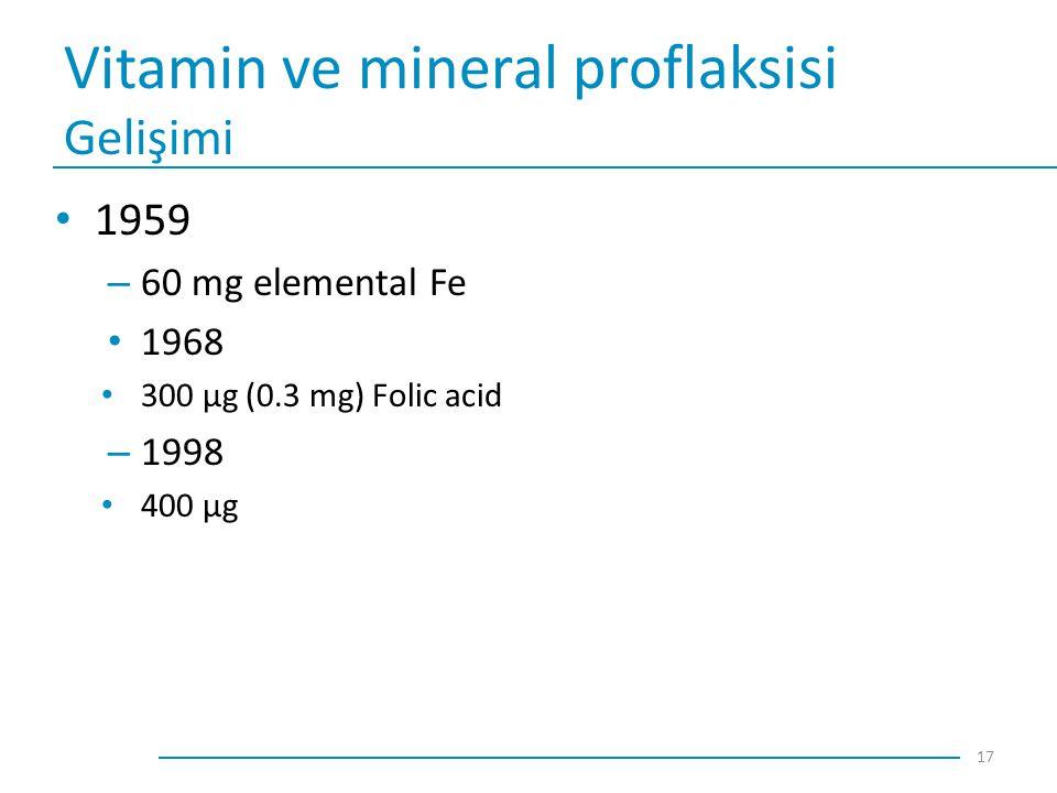 Vitamin ve mineral proflaksisi Gelişimi