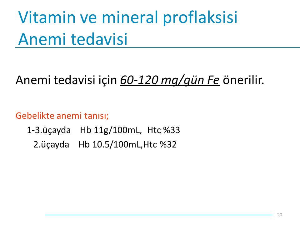Vitamin ve mineral proflaksisi Anemi tedavisi