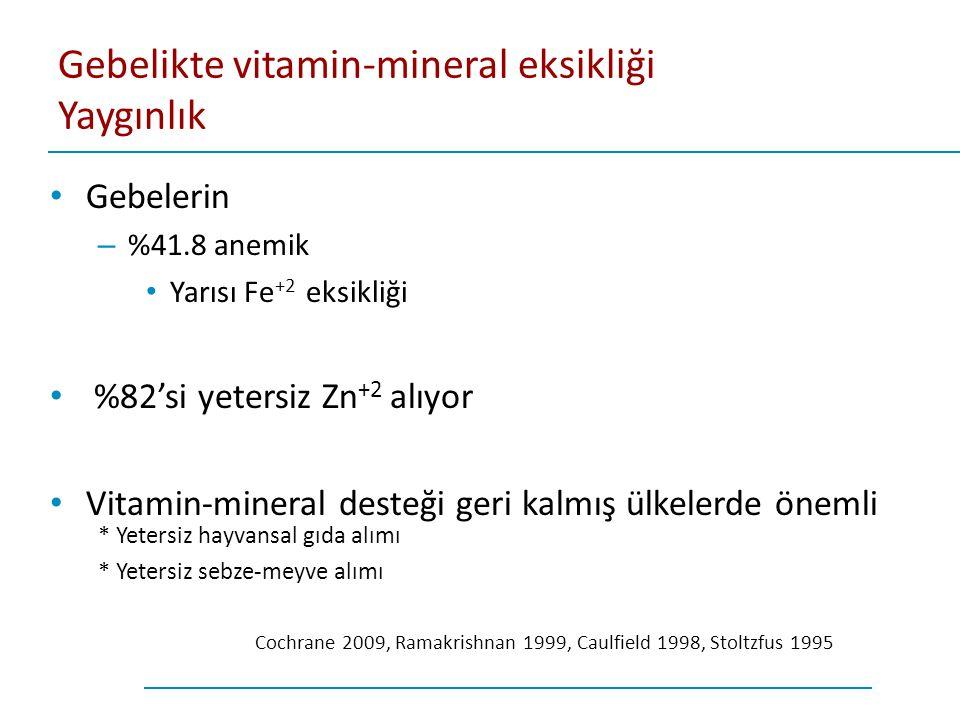 Gebelikte vitamin-mineral eksikliği Yaygınlık