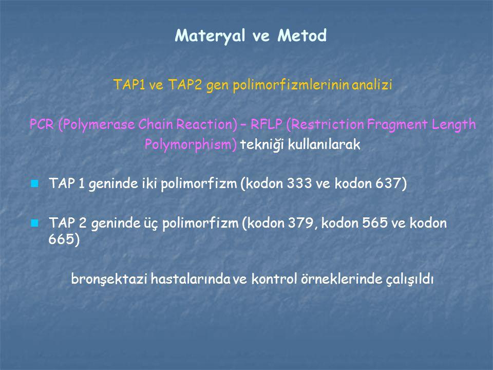 Materyal ve Metod TAP1 ve TAP2 gen polimorfizmlerinin analizi
