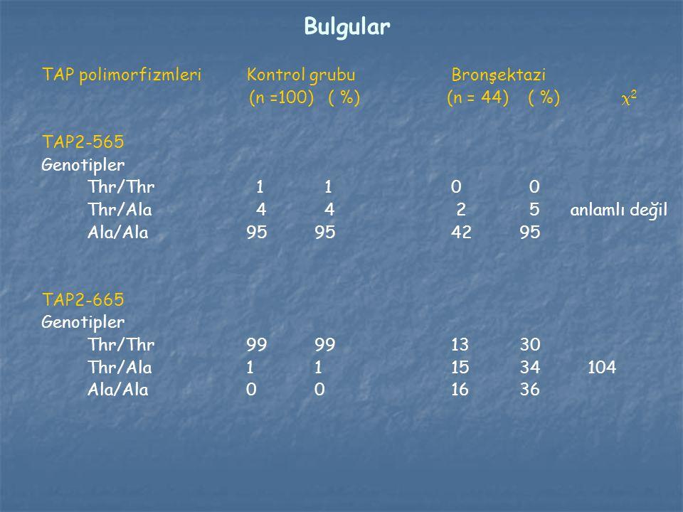 Bulgular TAP polimorfizmleri Kontrol grubu Bronşektazi