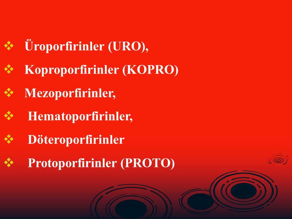Üroporfirinler (URO), Koproporfirinler (KOPRO) Mezoporfirinler, Hematoporfirinler, Döteroporfirinler.