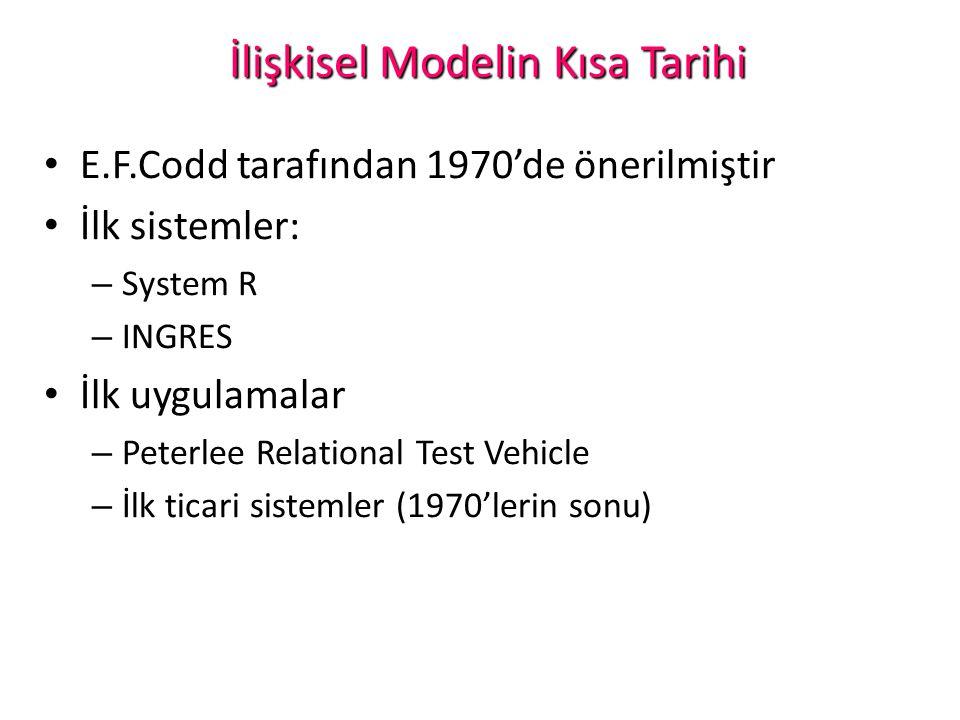İlişkisel Modelin Kısa Tarihi