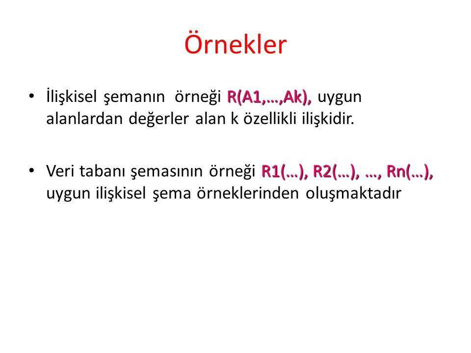 Örnekler İlişkisel şemanın örneği R(A1,…,Ak), uygun alanlardan değerler alan k özellikli ilişkidir.