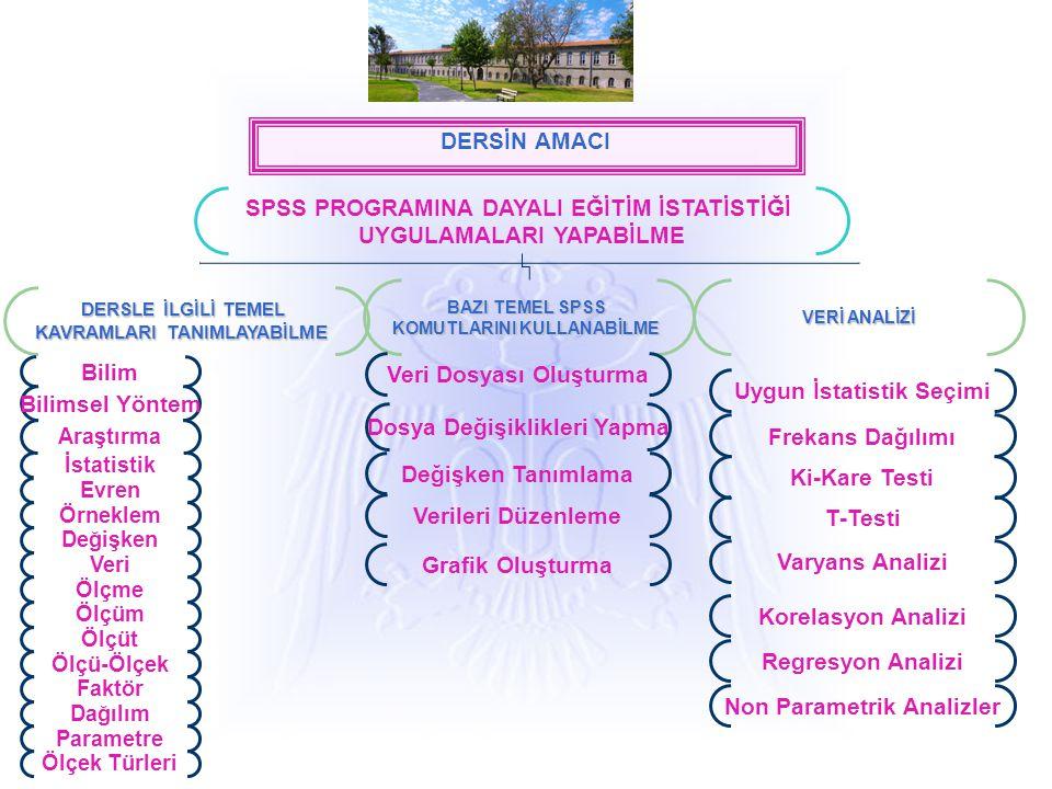 SPSS PROGRAMINA DAYALI EĞİTİM İSTATİSTİĞİ UYGULAMALARI YAPABİLME