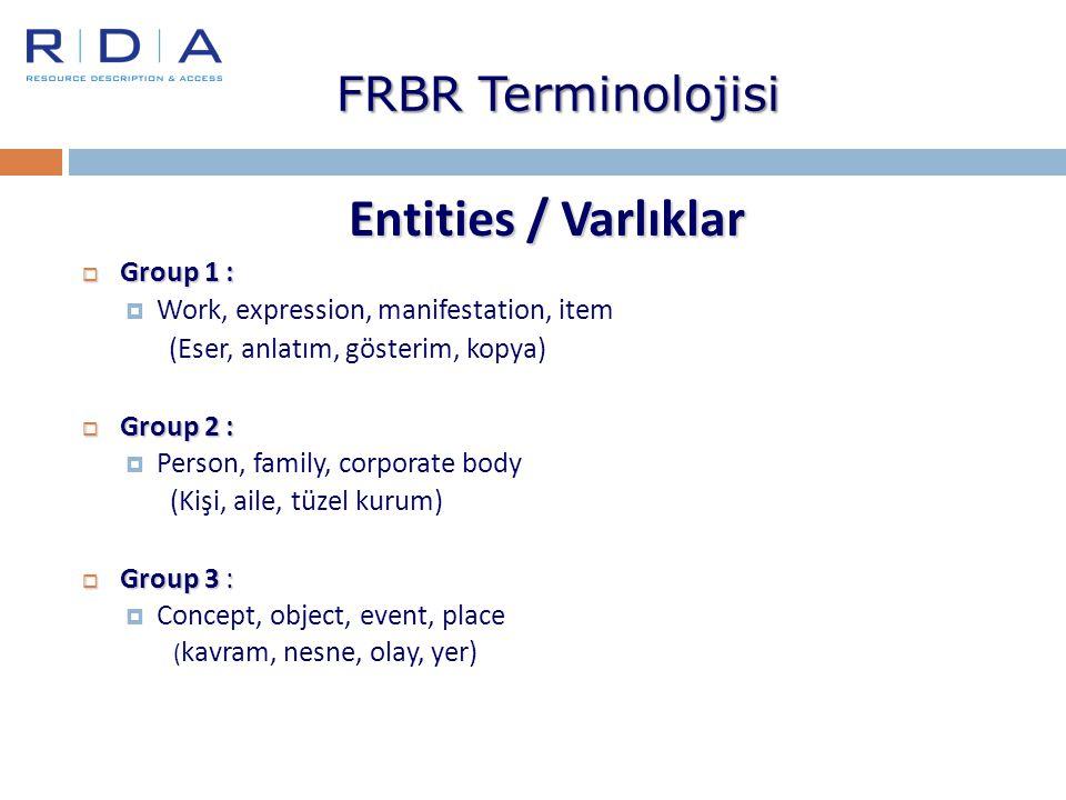 Entities / Varlıklar FRBR Terminolojisi Group 1 :