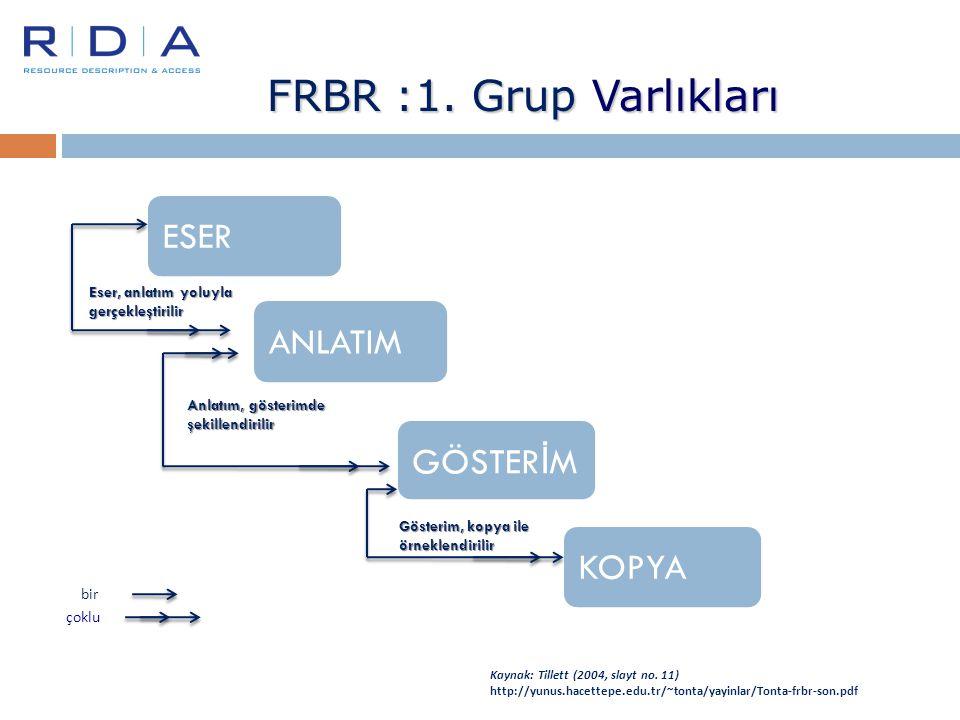 FRBR :1. Grup Varlıkları Eser, anlatım yoluyla gerçekleştirilir