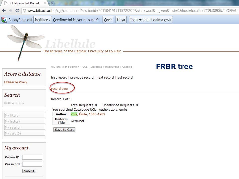 FRBR tree FRBR modeline göre oluşturulmuş kayıtlar record tree sözcüğü ile ayırt edilmektedir.
