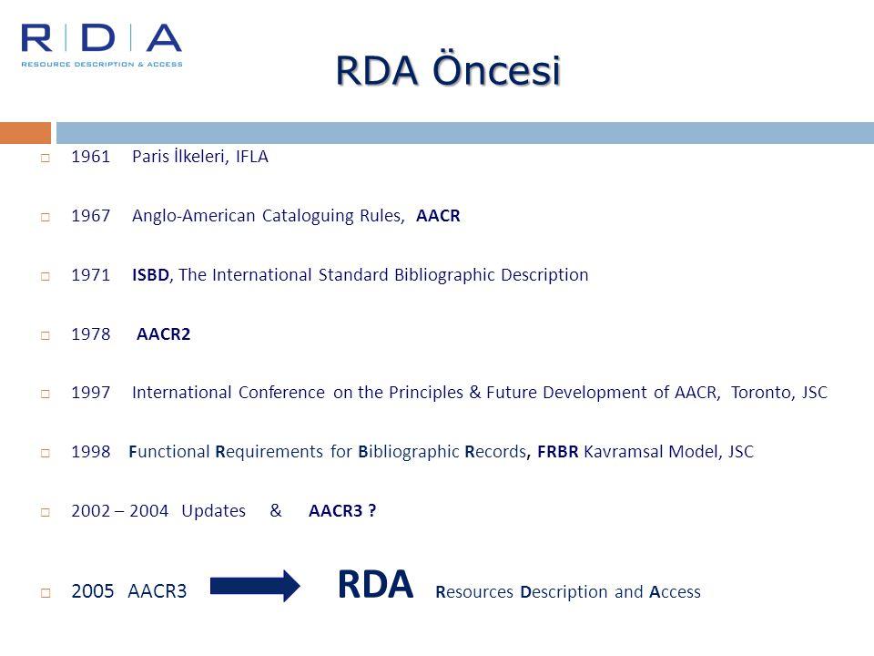 RDA Öncesi 2005 AACR3 RDA Resources Description and Access
