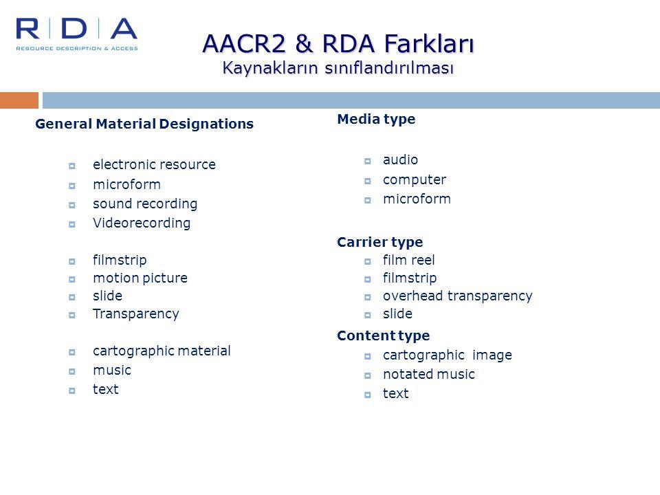 AACR2 & RDA Farkları Kaynakların sınıflandırılması