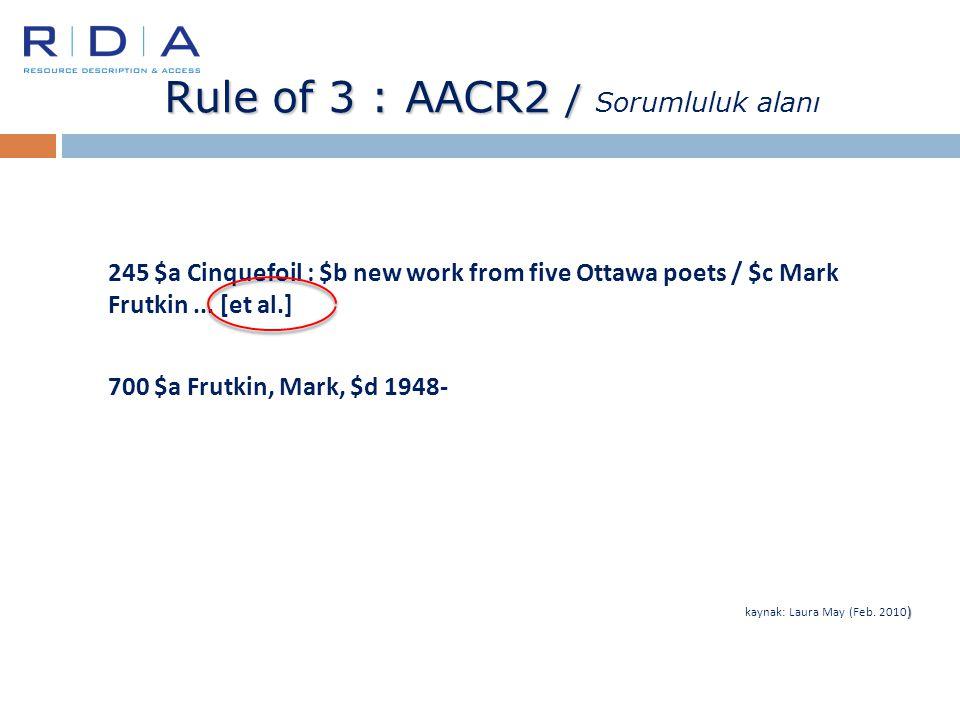 Rule of 3 : AACR2 / Sorumluluk alanı
