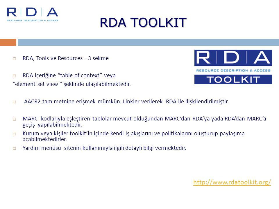 RDA TOOLKIT http://www.rdatoolkit.org/