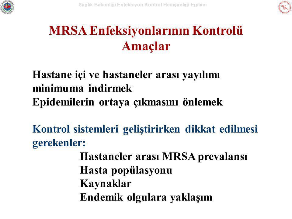 MRSA Enfeksiyonlarının Kontrolü Amaçlar