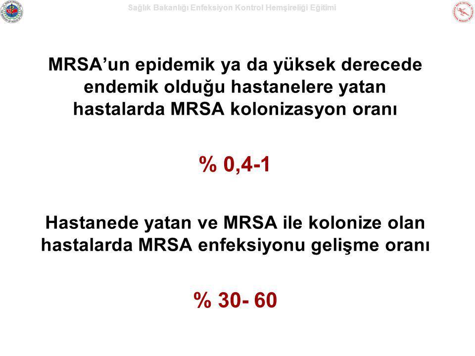 MRSA'un epidemik ya da yüksek derecede endemik olduğu hastanelere yatan hastalarda MRSA kolonizasyon oranı
