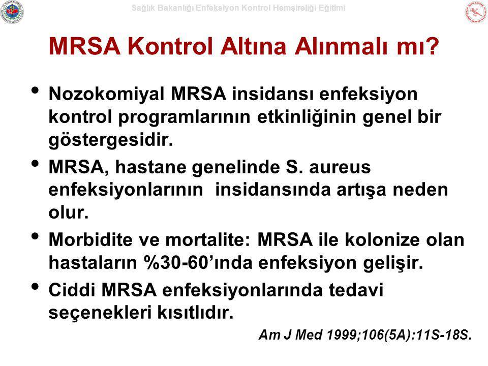 MRSA Kontrol Altına Alınmalı mı