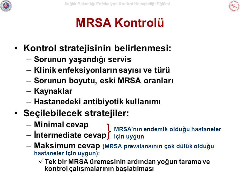 MRSA Kontrolü Kontrol stratejisinin belirlenmesi: