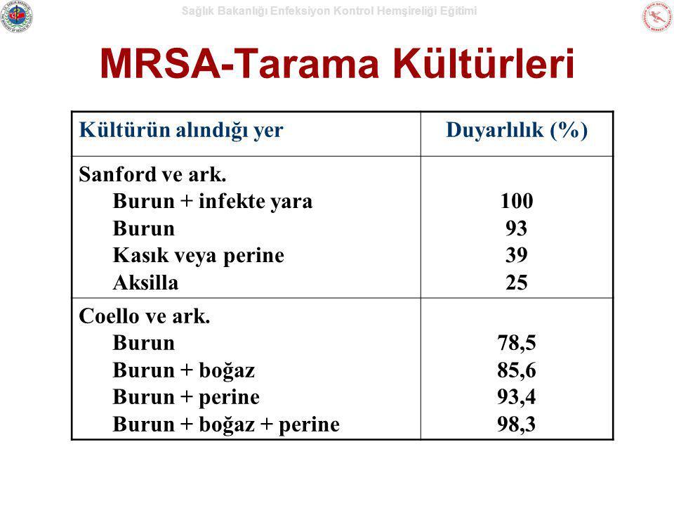 MRSA-Tarama Kültürleri