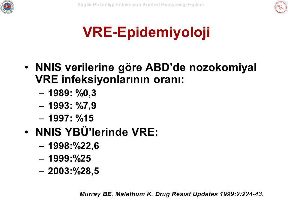 VRE-Epidemiyoloji NNIS verilerine göre ABD'de nozokomiyal VRE infeksiyonlarının oranı: 1989: %0,3.