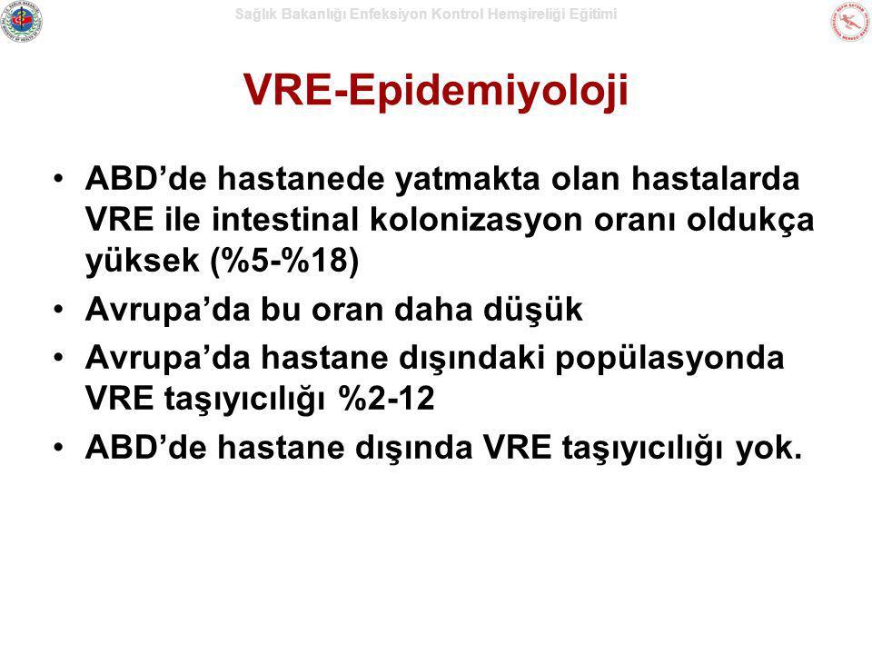 VRE-Epidemiyoloji ABD'de hastanede yatmakta olan hastalarda VRE ile intestinal kolonizasyon oranı oldukça yüksek (%5-%18)