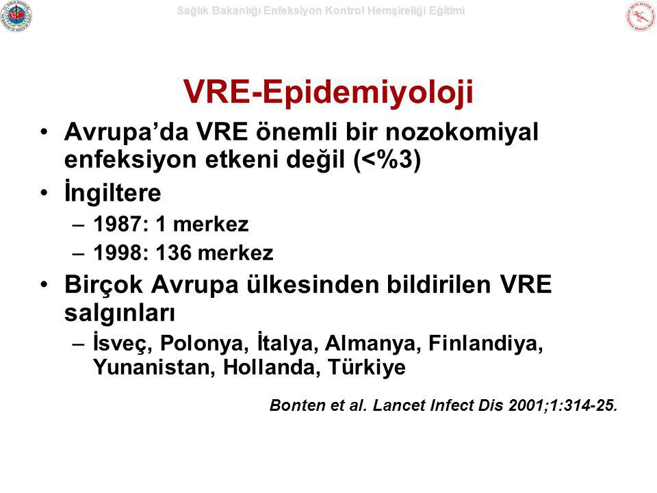 VRE-Epidemiyoloji Avrupa'da VRE önemli bir nozokomiyal enfeksiyon etkeni değil (<%3) İngiltere. 1987: 1 merkez.