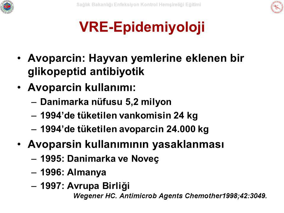 VRE-Epidemiyoloji Avoparcin: Hayvan yemlerine eklenen bir glikopeptid antibiyotik. Avoparcin kullanımı: