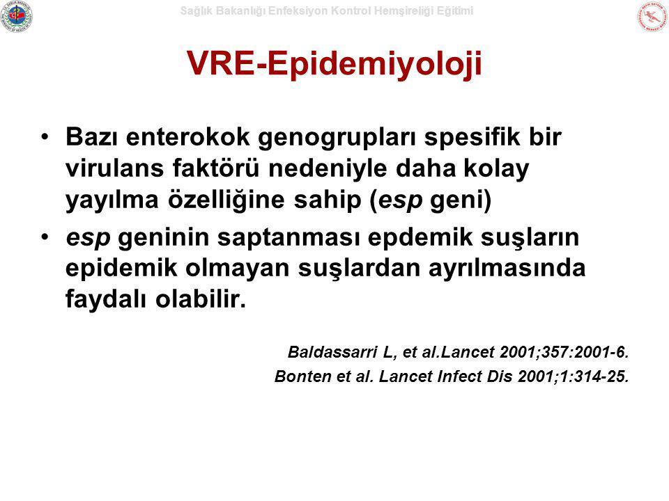 VRE-Epidemiyoloji Bazı enterokok genogrupları spesifik bir virulans faktörü nedeniyle daha kolay yayılma özelliğine sahip (esp geni)