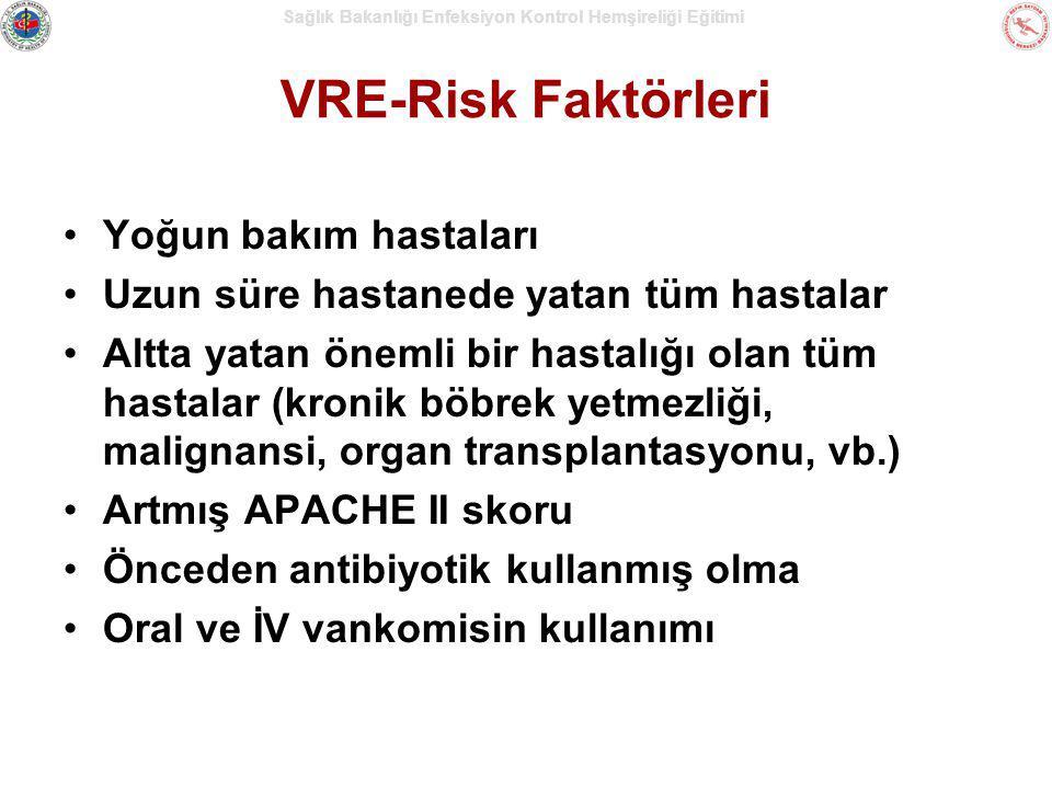 VRE-Risk Faktörleri Yoğun bakım hastaları